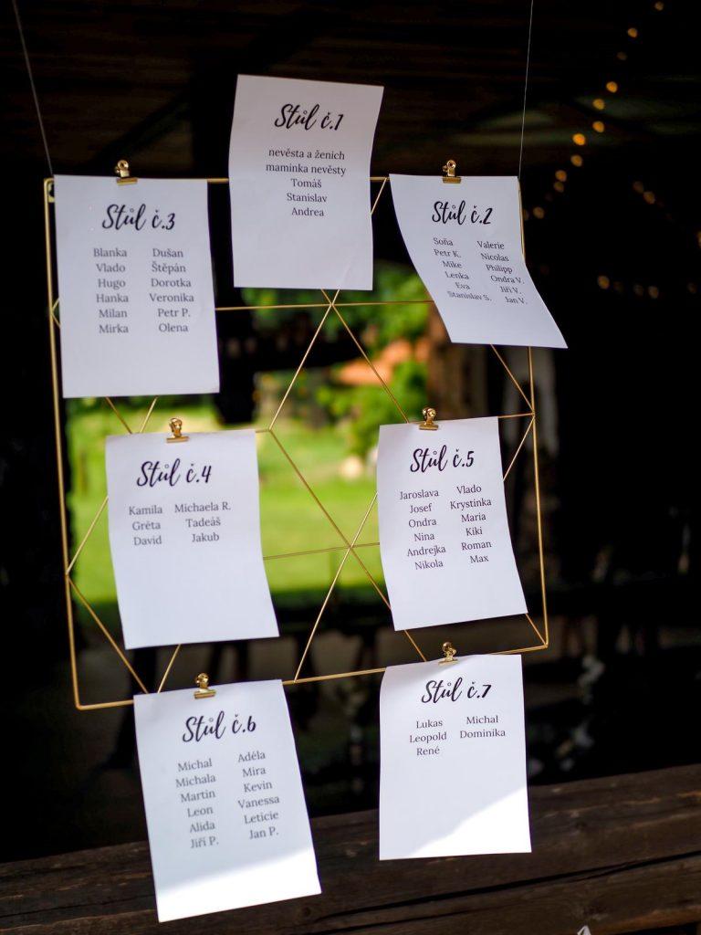 zasedací pořádek na svatbu